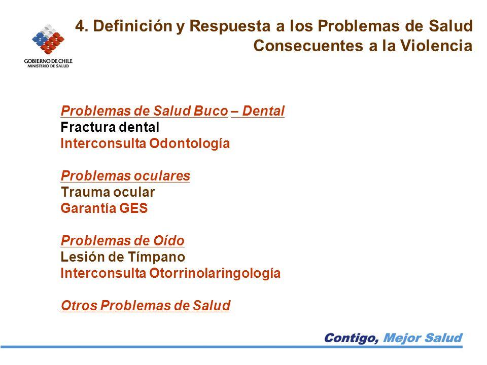 4. Definición y Respuesta a los Problemas de Salud Consecuentes a la Violencia Problemas de Salud Buco – Dental Fractura dental Interconsulta Odontolo