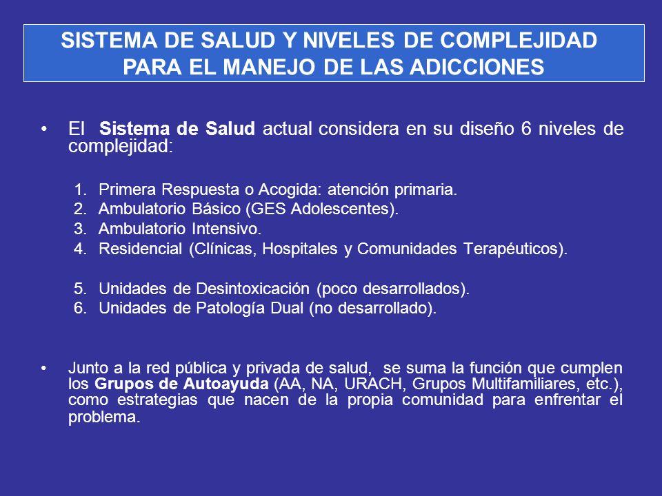 El Sistema de Salud actual considera en su diseño 6 niveles de complejidad: 1.Primera Respuesta o Acogida: atención primaria. 2.Ambulatorio Básico (GE