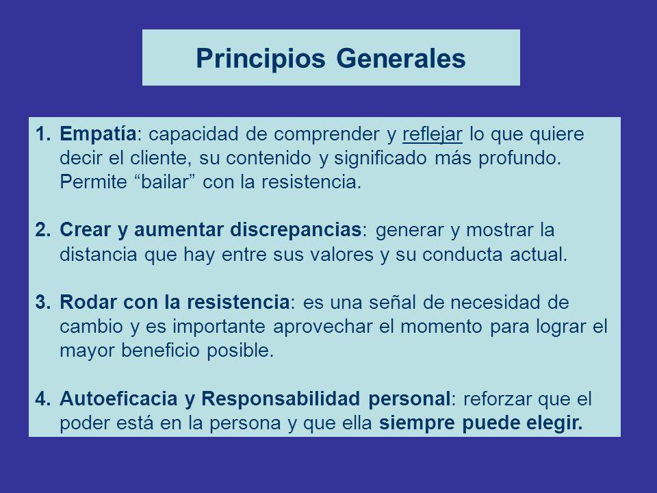 Principios Generales 1.Empatía: capacidad de comprender y reflejar lo que quiere decir el cliente, su contenido y significado más profundo. Permite ba