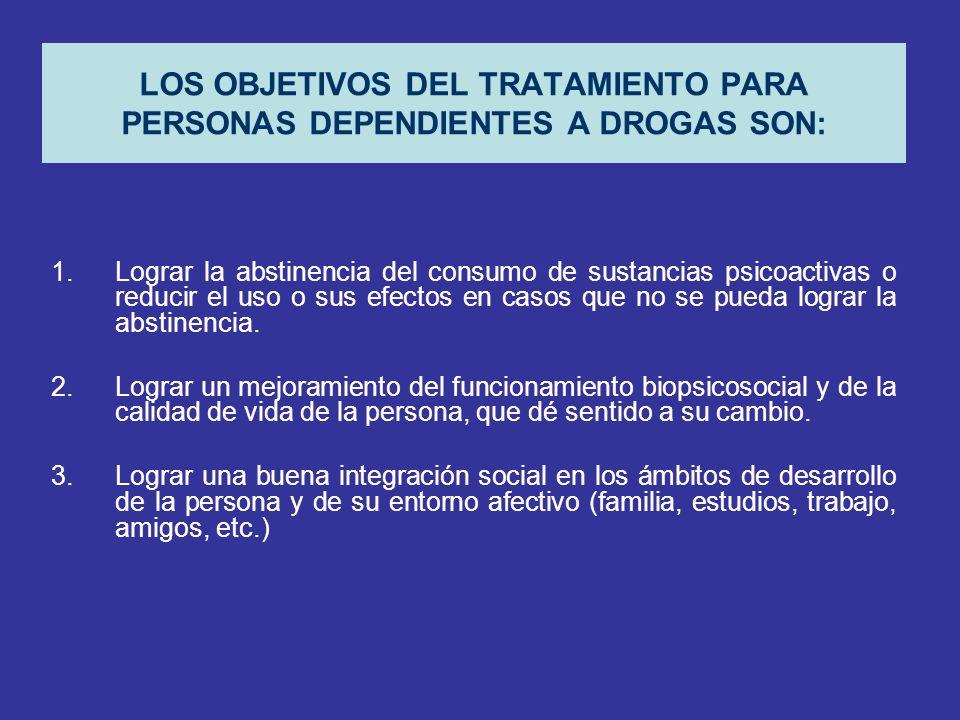 LOS OBJETIVOS DEL TRATAMIENTO PARA PERSONAS DEPENDIENTES A DROGAS SON: 1.Lograr la abstinencia del consumo de sustancias psicoactivas o reducir el uso