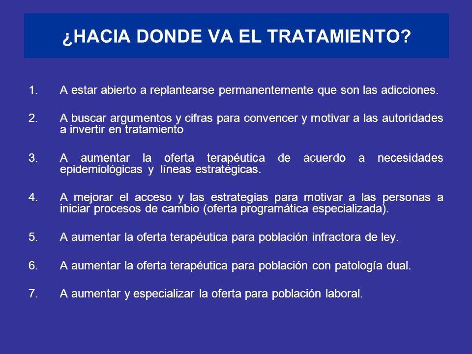 ¿HACIA DONDE VA EL TRATAMIENTO.