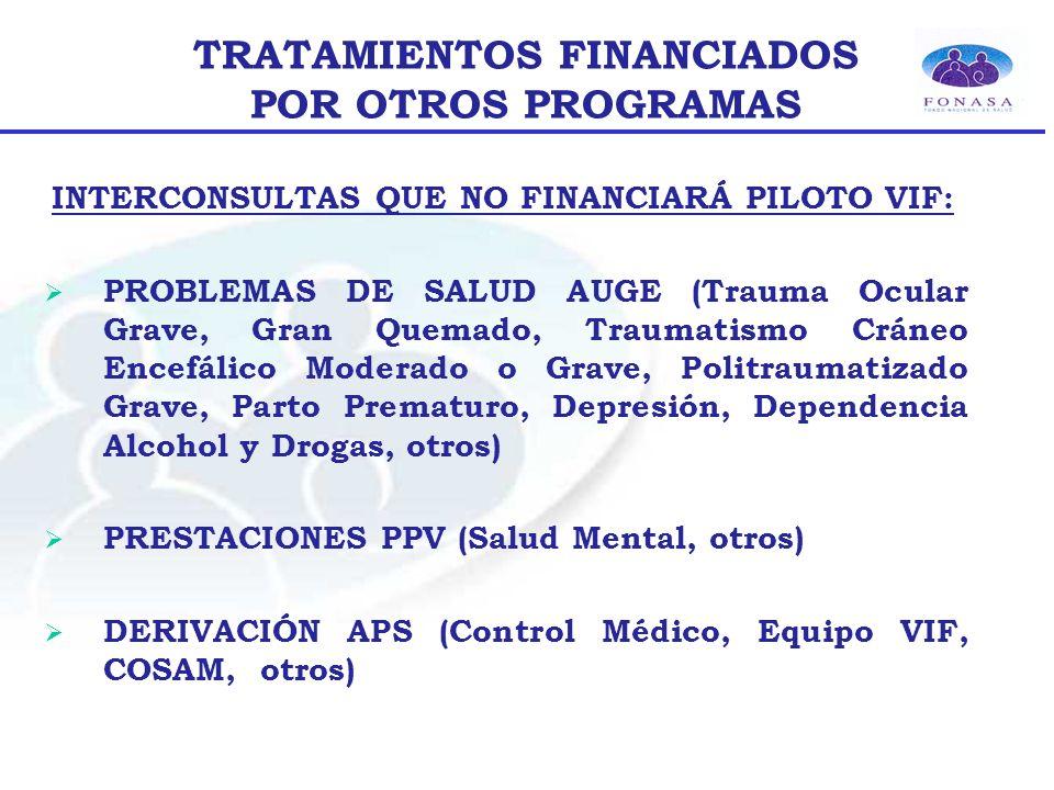 TRATAMIENTOS FINANCIADOS POR OTROS PROGRAMAS INTERCONSULTAS QUE NO FINANCIARÁ PILOTO VIF: PROBLEMAS DE SALUD AUGE (Trauma Ocular Grave, Gran Quemado,