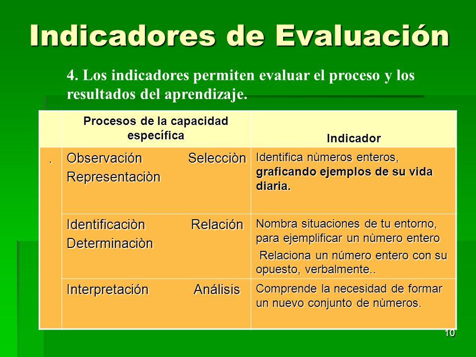 10 4. Los indicadores permiten evaluar el proceso y los resultados del aprendizaje. 5. Cuando los indicadores se refieren a los resultados del aprendi