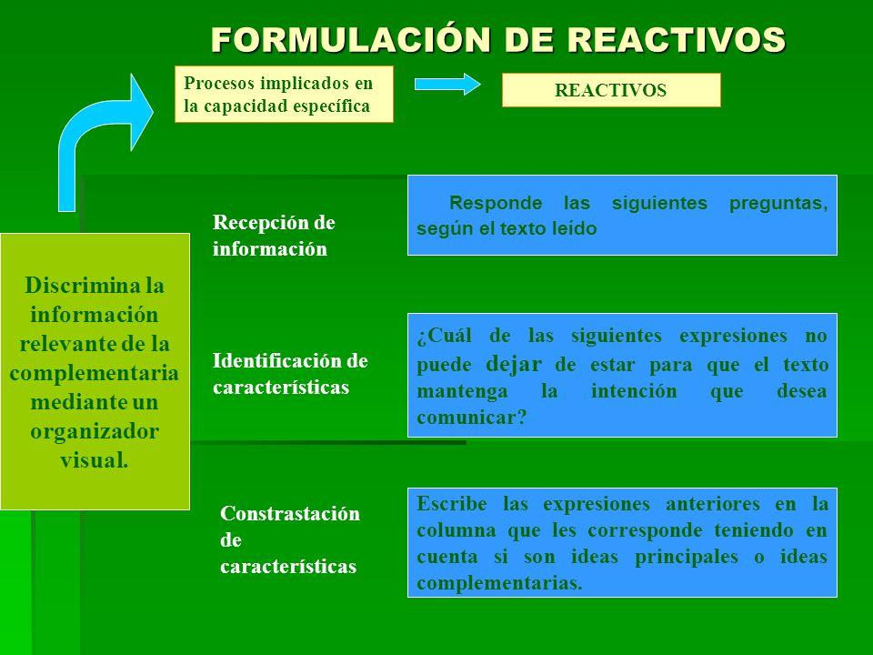 FORMULACIÓN DE REACTIVOS Discrimina la información relevante de la complementaria mediante un organizador visual. Procesos implicados en la capacidad