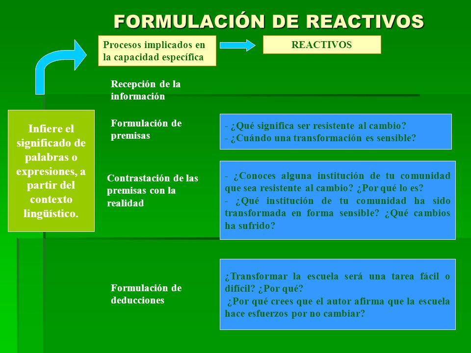 FORMULACIÓN DE REACTIVOS Infiere el significado de palabras o expresiones, a partir del contexto lingüístico. Procesos implicados en la capacidad espe