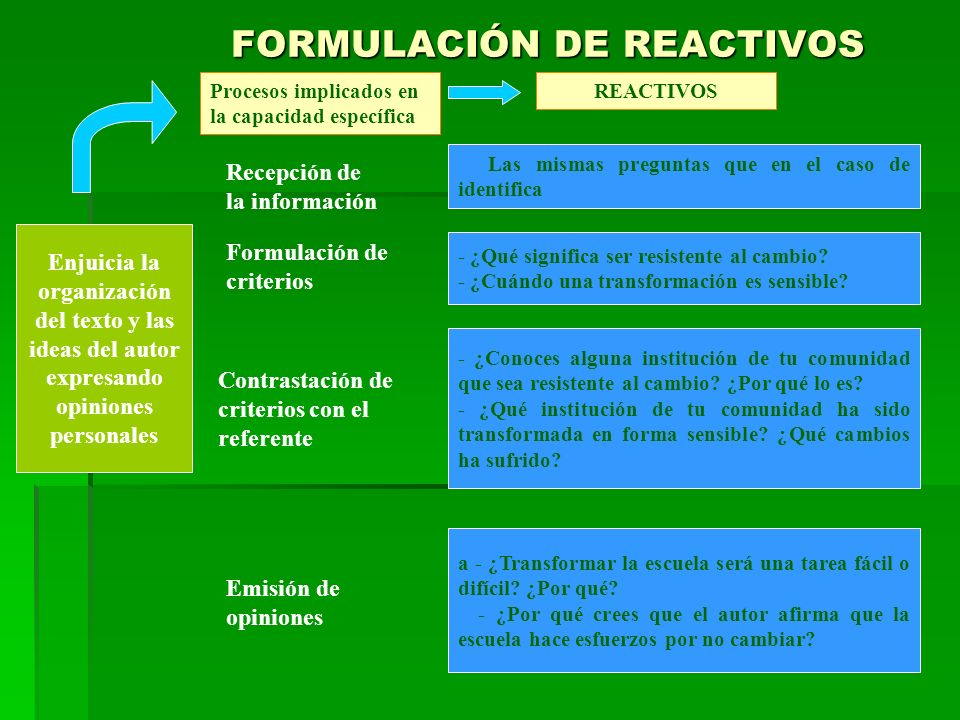 FORMULACIÓN DE REACTIVOS Enjuicia la organización del texto y las ideas del autor expresando opiniones personales Procesos implicados en la capacidad