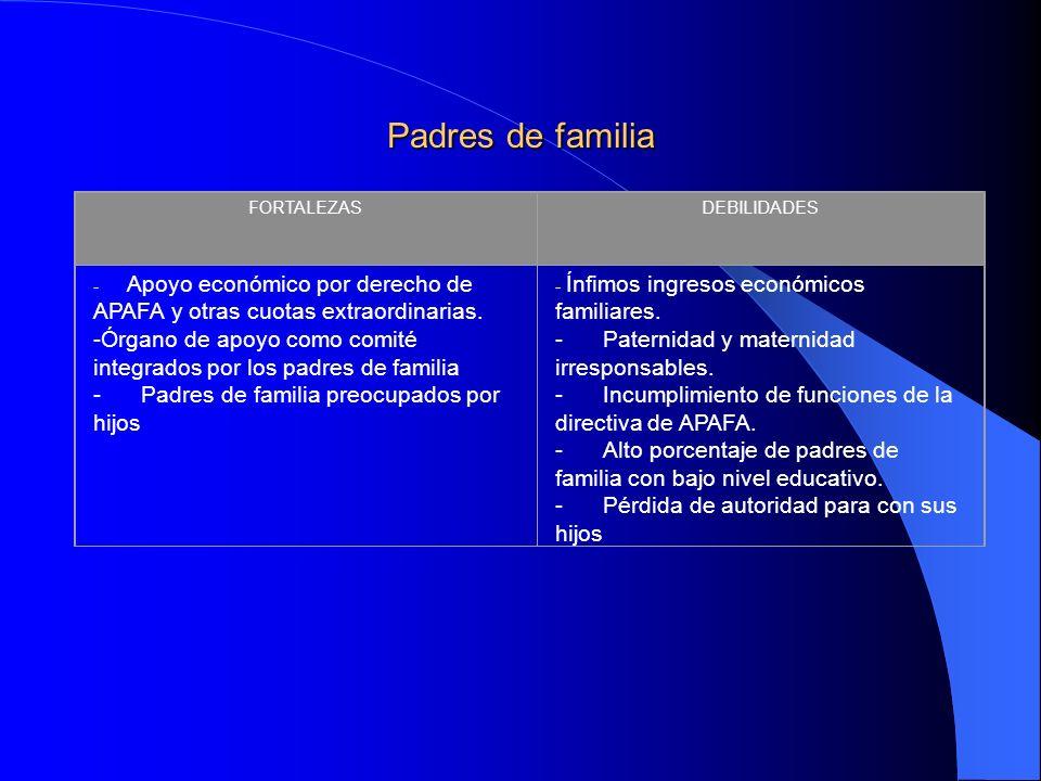 OPORTUNIDADESAMENAZAS - Población mayoritariamente dedicada a la agricultura y ganadería.