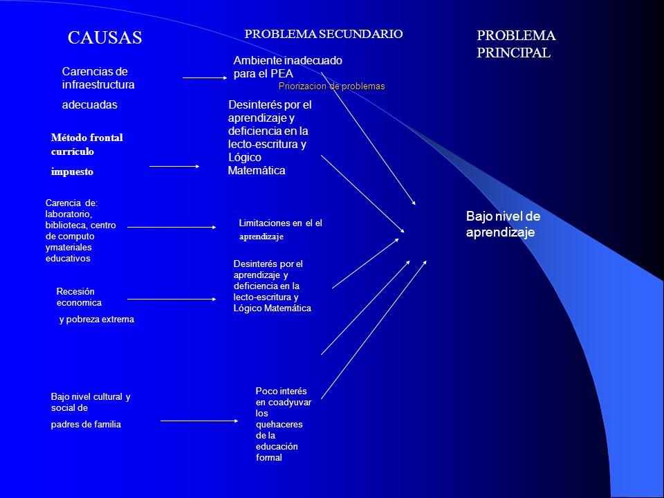 FORTALEZASDEBILIDADES - Asistencia permanente al centro Educativo durante el año escolar.