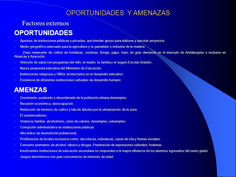 ANALISIS DEL FODA EN LA I. E. FORTALEZAS - Docentes dispuestos al trabajo en equipo y asumir responsabilidades frente a las exigencias para lograr la