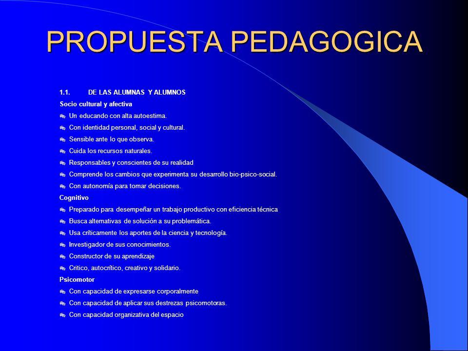 OBJETIVOS 1.1. Fortalecer la Institución Educativa en el cual se brinda un servicio de calidad, respondiendo a las demandas del contexto y a las neces
