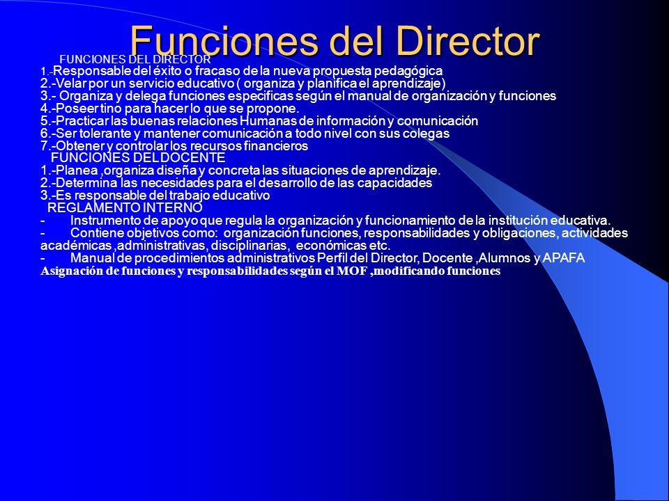 2.4. AREAS ASPECTOS GESTION PEDAGOGICA 1.-Currículo 2.-cronograma de gestión 3.-matricula 4.-supervisión y monitoreo 5.-Desarrollo académico 6.-menció