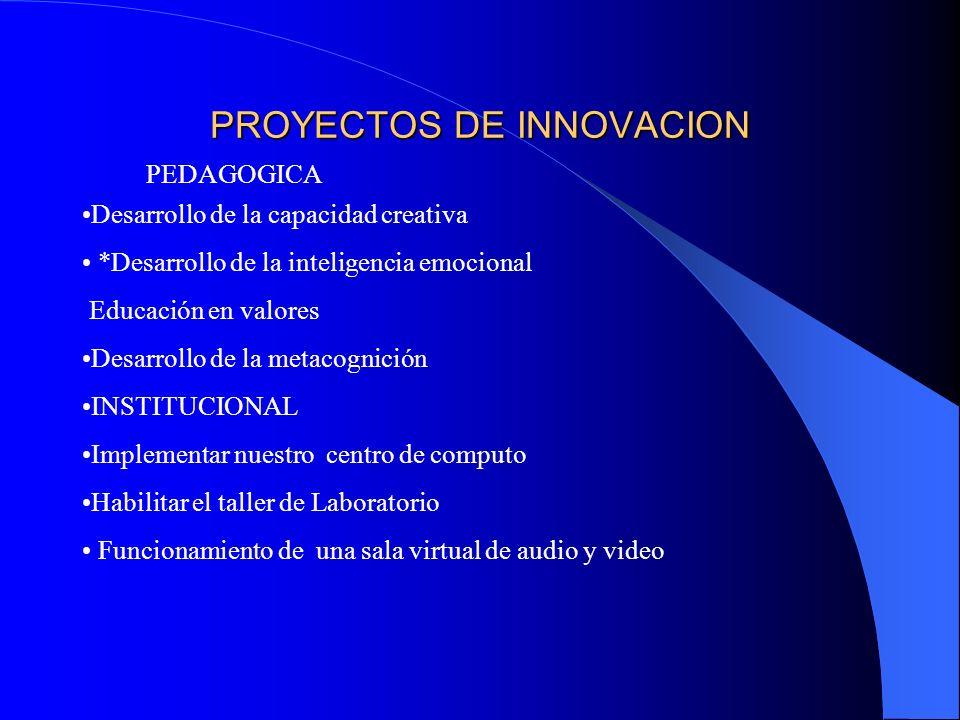 Funciones del Director FUNCIONES DEL DIRECTOR 1.- Responsable del éxito o fracaso de la nueva propuesta pedagógica 2.-Velar por un servicio educativo