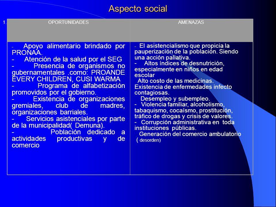 DIAGNOSTICO.. IDENTIFICACIÓN DE PROBLEMAS DE LA INSTITUCIÓN EDUCATIVA 1. Carencia de una infraestructura adecuada y suficiente; con ambientes para: la