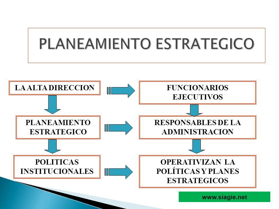 LA ALTA DIRECCION PLANEAMIENTO ESTRATEGICO POLITICAS INSTITUCIONALES FUNCIONARIOS EJECUTIVOS RESPONSABLES DE LA ADMINISTRACION OPERATIVIZAN LA POLÍTIC