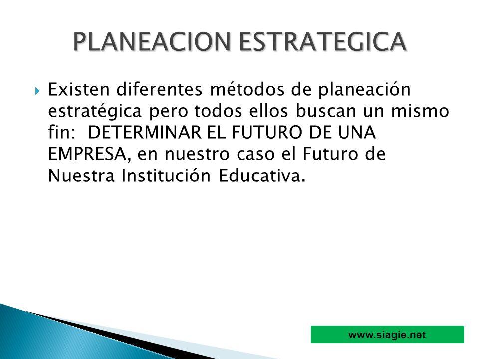 Existen diferentes métodos de planeación estratégica pero todos ellos buscan un mismo fin: DETERMINAR EL FUTURO DE UNA EMPRESA, en nuestro caso el Fut