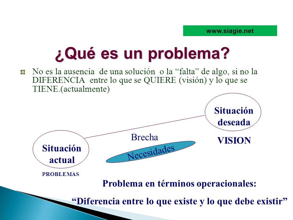 ¿Qué es un problema? No es la ausencia de una solución o la falta de algo, si no la DIFERENCIA entre lo que se QUIERE (visión) y lo que se TIENE.(actu
