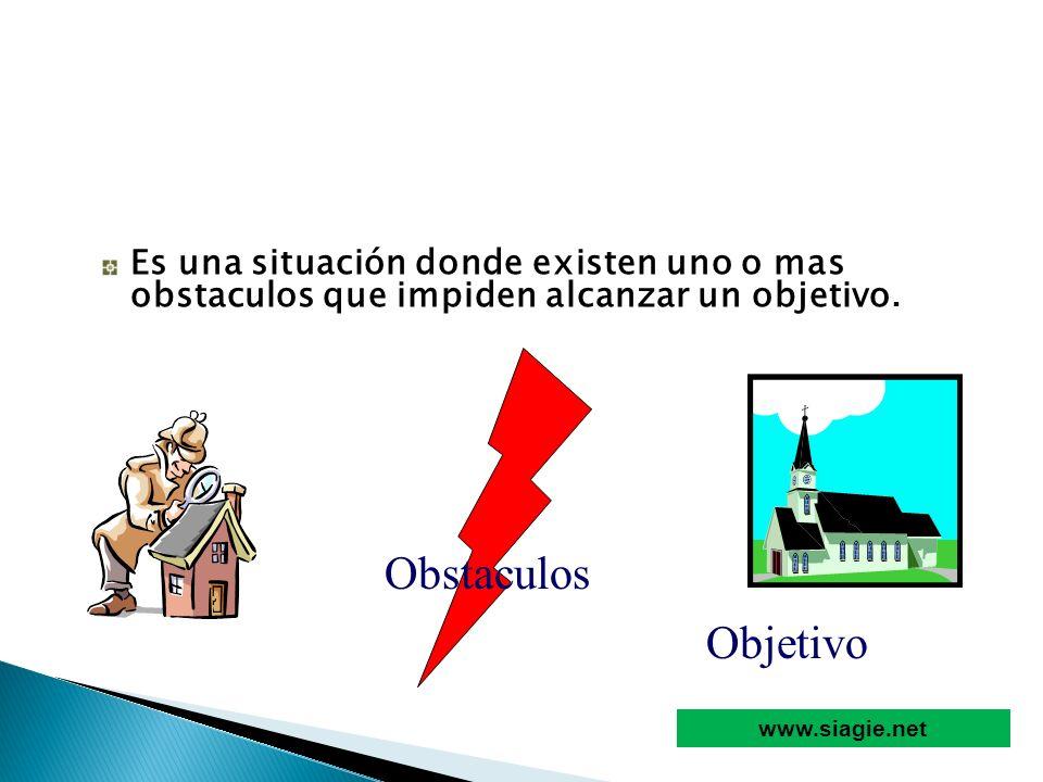 Es una situación donde existen uno o mas obstaculos que impiden alcanzar un objetivo. Obstaculos Objetivo www.siagie.net