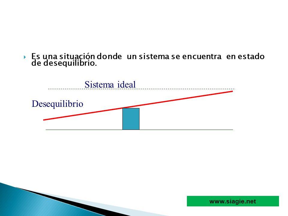 Es una situación donde un sistema se encuentra en estado de desequilibrio. Desequilibrio Sistema ideal www.siagie.net