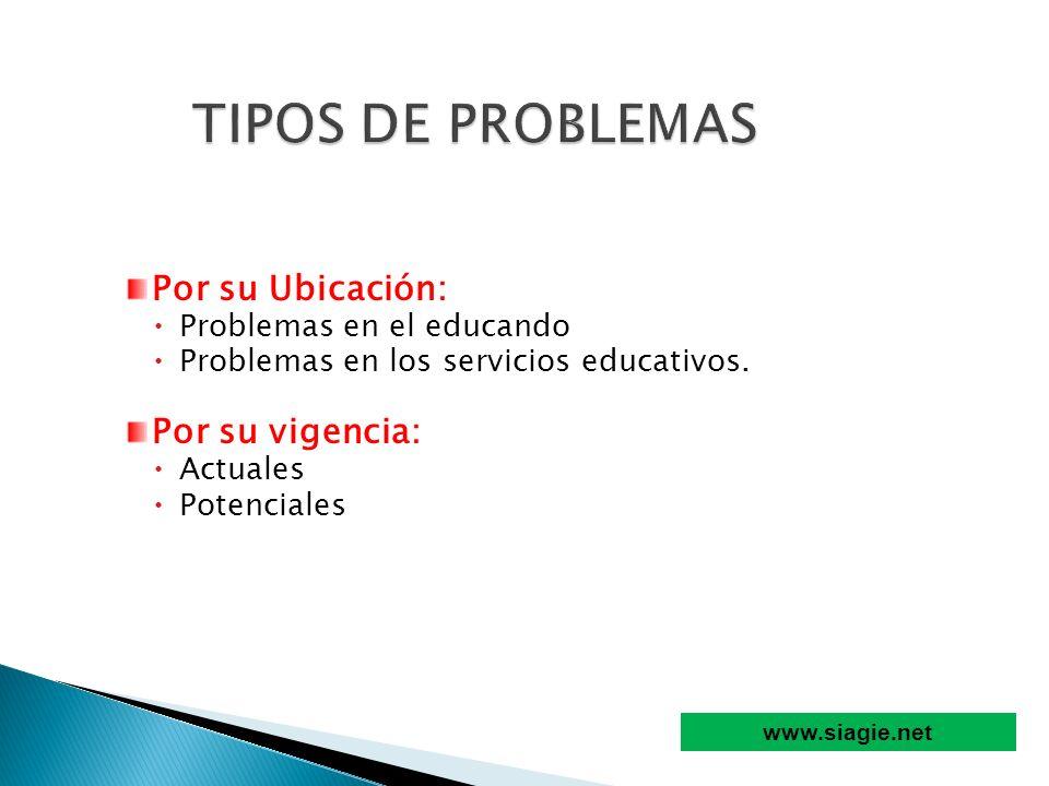 Por su Ubicación: Problemas en el educando Problemas en los servicios educativos. Por su vigencia: Actuales Potenciales www.siagie.net