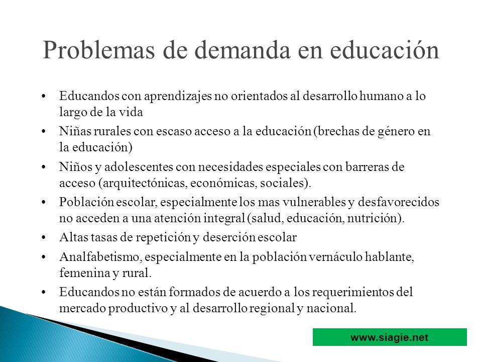 Problemas de demanda en educación Educandos con aprendizajes no orientados al desarrollo humano a lo largo de la vida Niñas rurales con escaso acceso