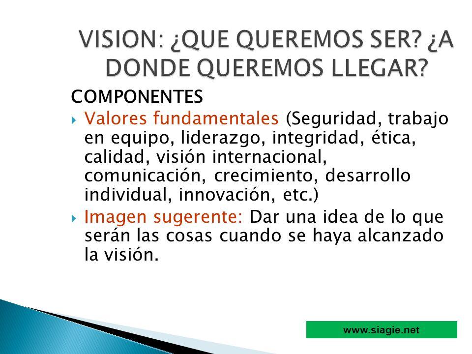 COMPONENTES Valores fundamentales (Seguridad, trabajo en equipo, liderazgo, integridad, ética, calidad, visión internacional, comunicación, crecimient