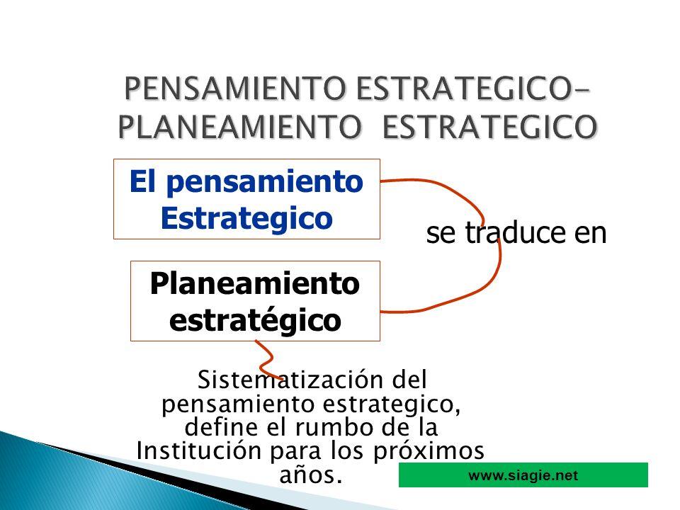 Sistematización del pensamiento estrategico, define el rumbo de la Institución para los próximos años. El pensamiento Estrategico Planeamiento estraté
