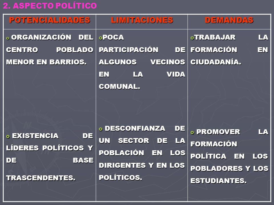 IDENTIFICACIÓN DE PROBLEMAS DE LA I.E.
