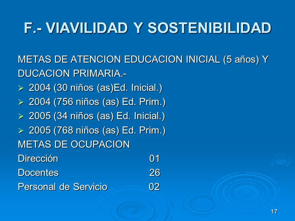 17 F.- VIAVILIDAD Y SOSTENIBILIDAD METAS DE ATENCION EDUCACION INICIAL (5 años) Y DUCACION PRIMARIA.- 2004 (30 niños (as)Ed. Inicial.) 2004 (30 niños