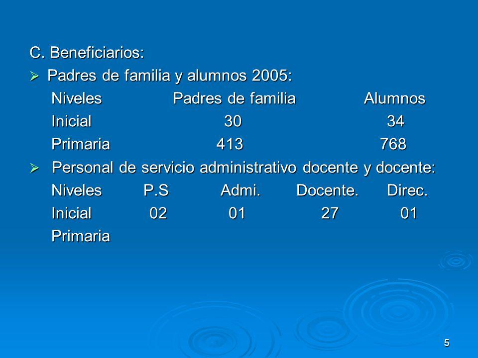 5 C. Beneficiarios: Padres de familia y alumnos 2005: Padres de familia y alumnos 2005: Niveles Padres de familiaAlumnos Niveles Padres de familiaAlum