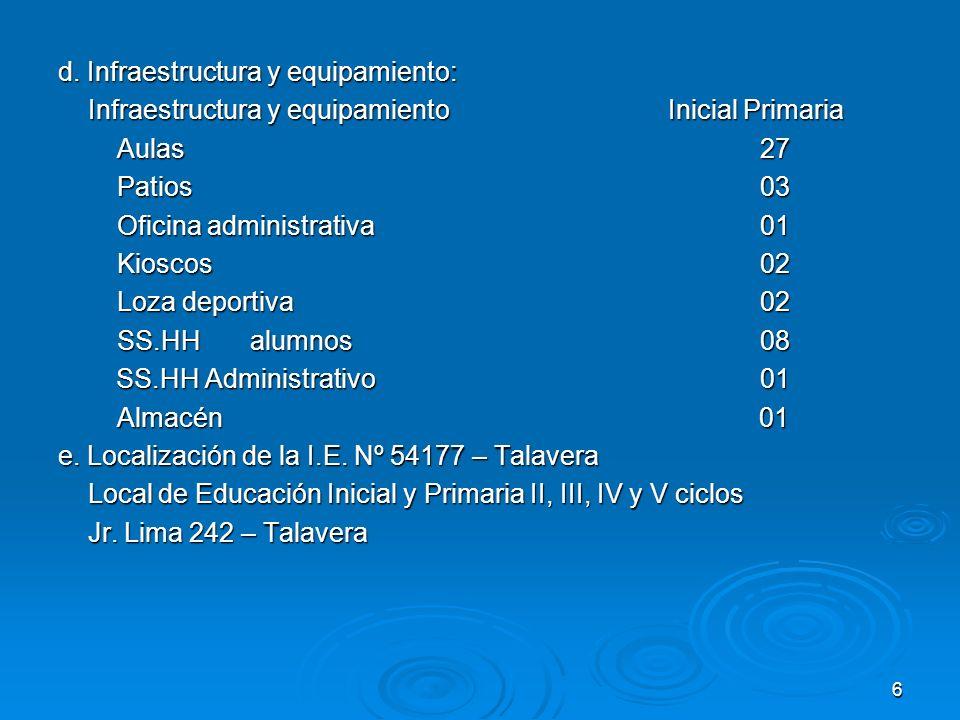 7 IDENTIDAD DE LA INSTITUCIÓN EDUCATIVA 2.1.- Información real de la Institución Educativa 2.1.1.- Metas de atención: Niveles Nº alumnos Total H M H M Inicial 18 16 34 Primaria 376 392 768 Primaria 376 392 768 Total general 384 408 802 Total general 384 408 802 2.1.2.- Metas de ocupación: Personal de la I.E H M Total Directivo 01 - - 01 Docente 12 14 26 Administrativo P.S 02 - - 02 Total general 15 14 29 Total general 15 14 29