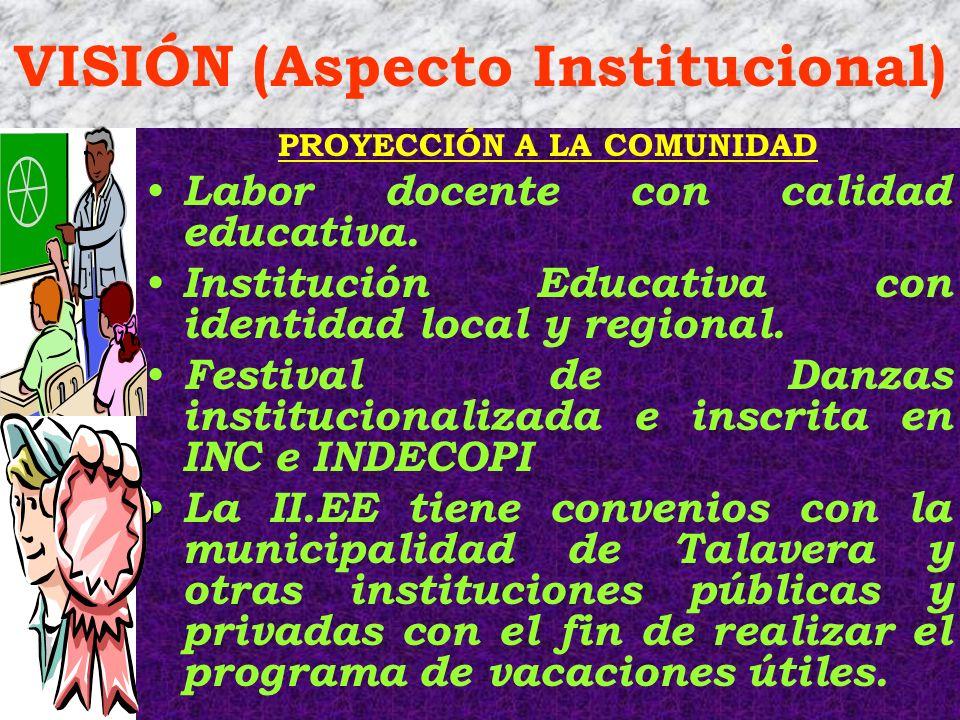 VISIÓN (Aspecto Institucional) PROYECCIÓN A LA COMUNIDAD Labor docente con calidad educativa. Institución Educativa con identidad local y regional. Fe