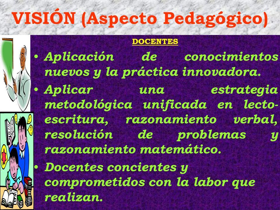 VISIÓN (Aspecto Pedagógico) DOCENTES Aplicación de conocimientos nuevos y la práctica innovadora. Aplicar una estrategia metodológica unificada en lec