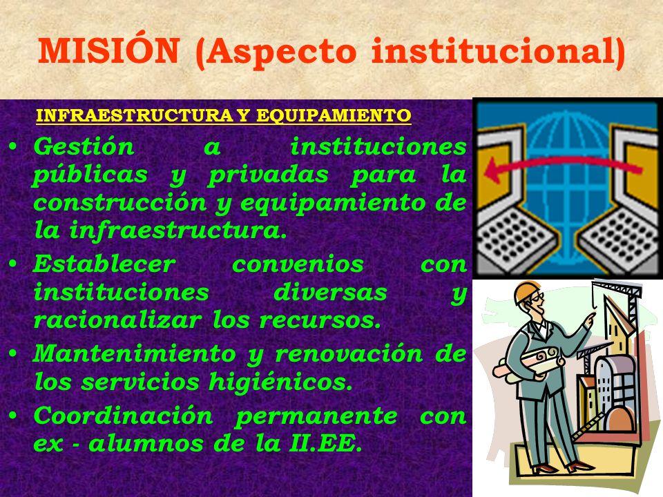 MISIÓN (Aspecto institucional) INFRAESTRUCTURA Y EQUIPAMIENTO Gestión a instituciones públicas y privadas para la construcción y equipamiento de la in