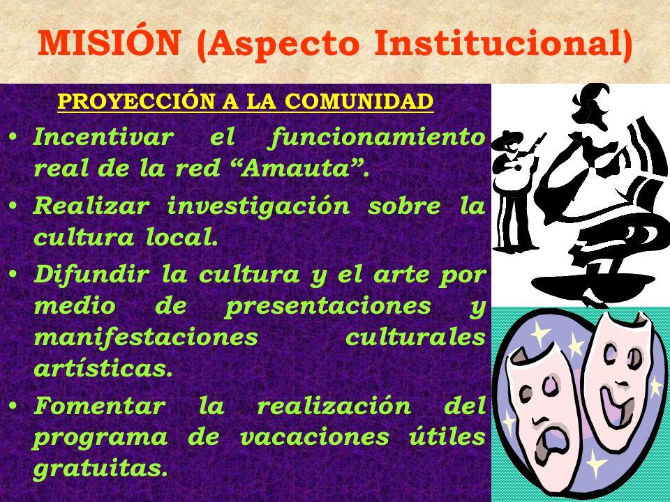 PROYECCIÓN A LA COMUNIDAD Incentivar el funcionamiento real de la red Amauta. Realizar investigación sobre la cultura local. Difundir la cultura y el