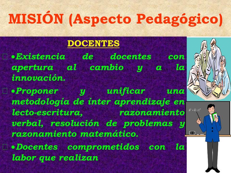 MISIÓN (Aspecto Pedagógico) DOCENTES Existencia de docentes con apertura al cambio y a la innovación. Proponer y unificar una metodología de ínter apr