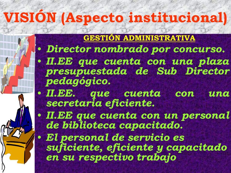 VISIÓN (Aspecto Institucional) PROYECCIÓN A LA COMUNIDAD Labor docente con calidad educativa.