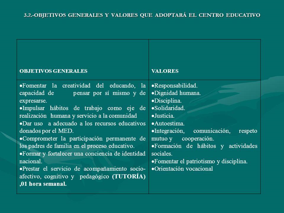 III. PROPUESTA PEDAGÓGICA 3.1.-FINALIDAD DE LA EDUCACIÓN EN LA INSTITUCIÓN EDUCATIVA Formar personas capaces de lograr su realización ética,intelectua