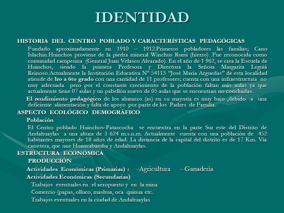 IDENTIDAD HISTORIA DEL CENTRO POBLADO Y CARACTERÍSTICAS PEDAGÓGICAS Fundado aproximadamente en 1910 – 1912.Primeros pobladores las familias; Cano Islachin.Huinchos proviene de la piedra mineral Winchus Rumi (hierro).Fue reconocida como comunidad campesina (General Juan Velasco Alvarado).