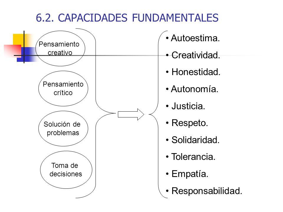 6.2. CAPACIDADES FUNDAMENTALES Pensamiento creativo Solución de problemas Pensamiento crítico Toma de decisiones Autoestima. Creatividad. Honestidad.