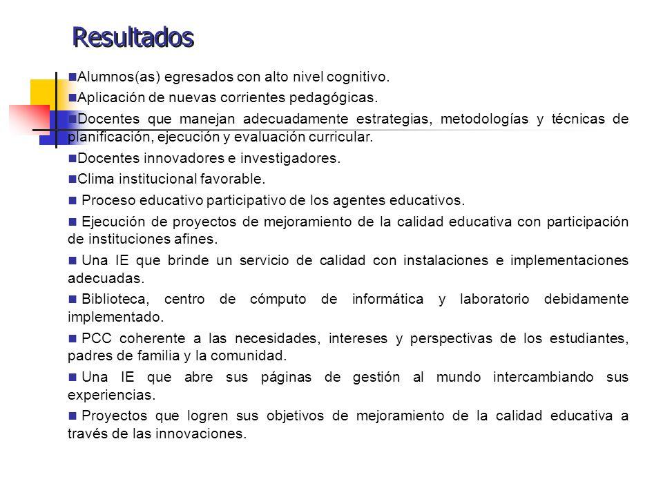 Resultados Alumnos(as) egresados con alto nivel cognitivo. Aplicación de nuevas corrientes pedagógicas. Docentes que manejan adecuadamente estrategias