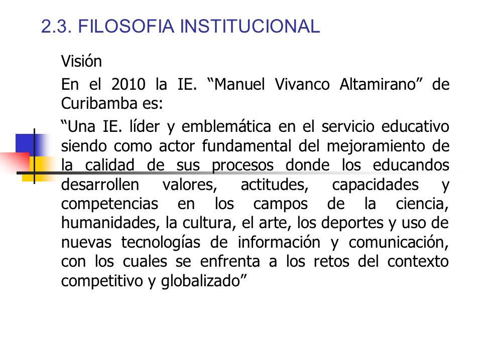 Visión En el 2010 la IE. Manuel Vivanco Altamirano de Curibamba es: Una IE. líder y emblemática en el servicio educativo siendo como actor fundamental