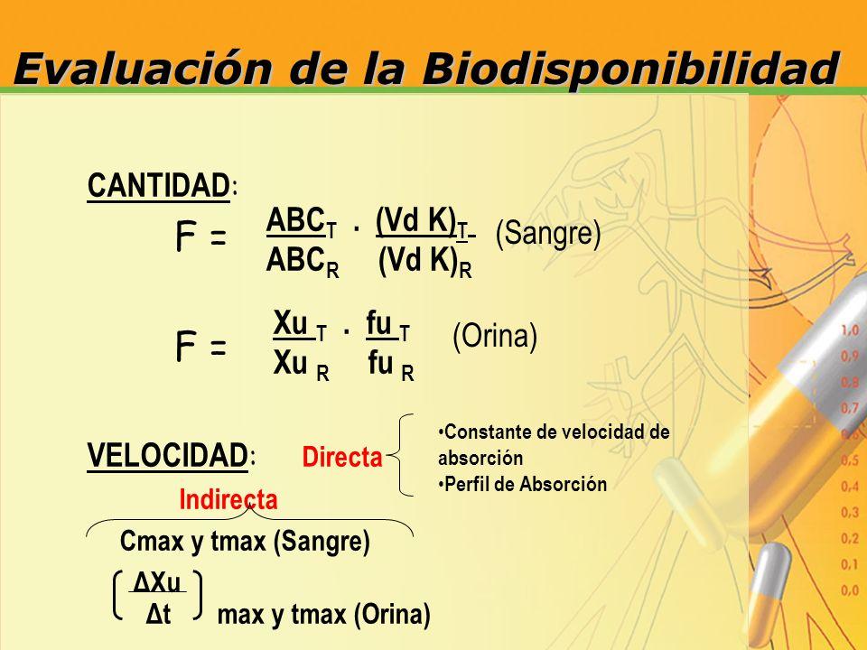 Evaluación de la Biodisponibilidad CANTIDAD : F = VELOCIDAD : Directa Indirecta Cmax y tmax (Sangre) ΔXu Δt max y tmax (Orina) ABC T. (Vd K) T ABC R (