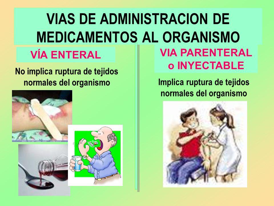 VIAS DE ADMINISTRACION DE MEDICAMENTOS AL ORGANISMO VÍA ENTERAL VIA PARENTERAL o INYECTABLE No implica ruptura de tejidos normales del organismo Impli
