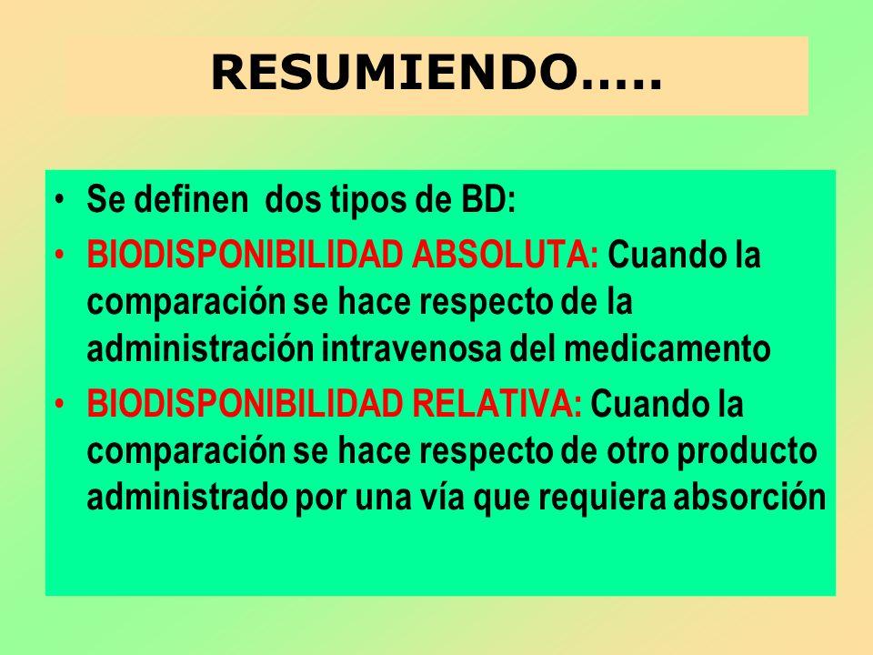 RESUMIENDO….. Se definen dos tipos de BD: BIODISPONIBILIDAD ABSOLUTA: Cuando la comparación se hace respecto de la administración intravenosa del medi