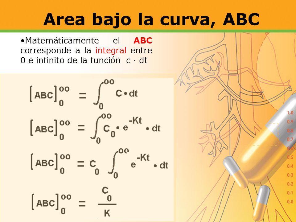 Area bajo la curva, ABC Matemáticamente el ABC corresponde a la integral entre 0 e infinito de la función c · dt