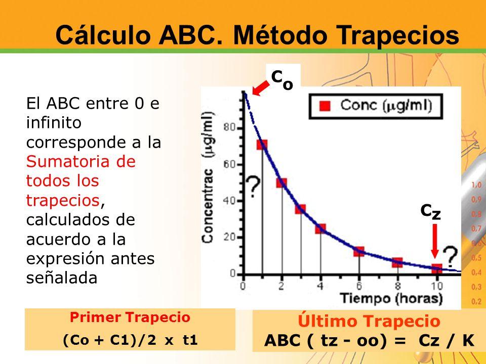 Cálculo ABC. Método Trapecios El ABC entre 0 e infinito corresponde a la Sumatoria de todos los trapecios, calculados de acuerdo a la expresión antes