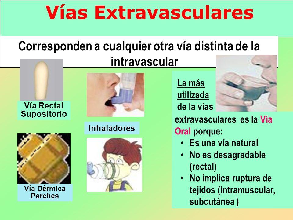 Vías Extravasculares Corresponden a cualquier otra vía distinta de la intravascular Vía Rectal Supositorio Vía Dérmica Parches extravasculares es la V