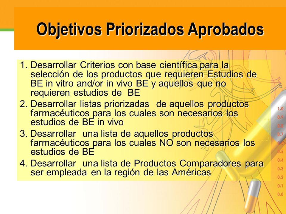 Objetivos Priorizados Aprobados 1.Desarrollar Criterios con base científica para la selección de los productos que requieren Estudios de BE in vitro a