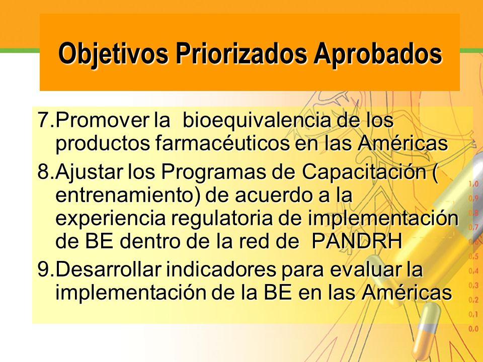 Objetivos Priorizados Aprobados 7.Promover la bioequivalencia de los productos farmacéuticos en las Américas 8.Ajustar los Programas de Capacitación (