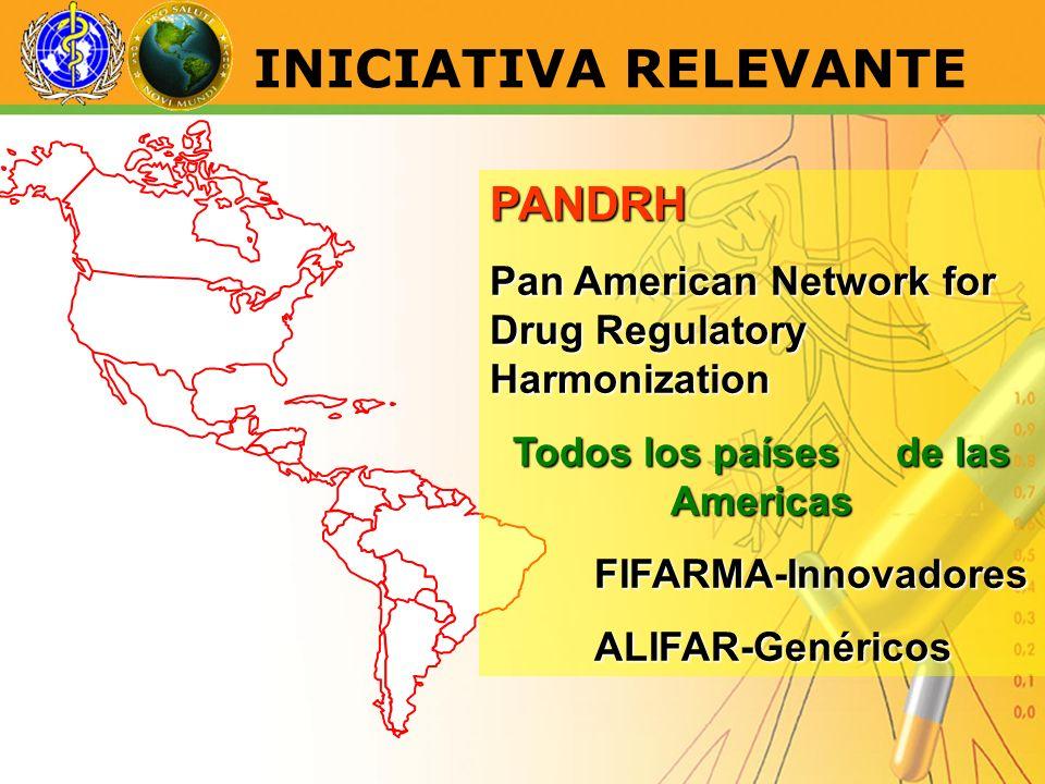 PANDRH Pan American Network for Drug Regulatory Harmonization Todos los países de las Americas FIFARMA-InnovadoresALIFAR-Genéricos INICIATIVA RELEVANT